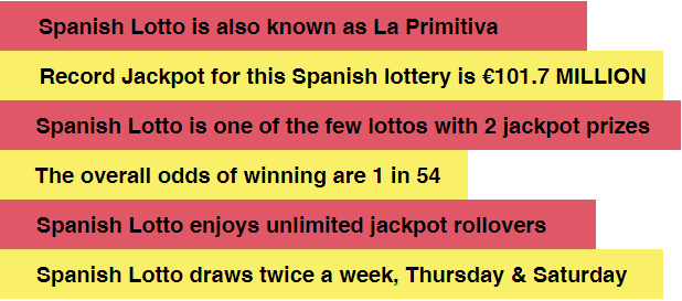 Spanish Lotto La Primitiva